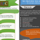 Research Advice, Data Analysis And Proof-reading Consultancy (RDAPC)
